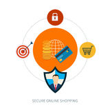 Set of flat design concept icons for secure online Royalty Free Stock Photos