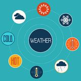 Set of flat design concept icons for weather Royalty Free Stock Photography