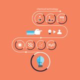 Set of flat design icon for experiment Stock Photography