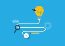 Set of flat illustration design business concept Stock Image