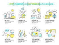 Set of Flat line icon & infographic design concept ,education Royalty Free Stock Photos