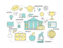 Set of Flat line icon & infographic design concept ,education Royalty Free Stock Images