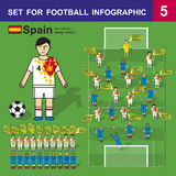 Set 5_football EURO 2016 Spain away match. Set for football infographic. Spanish national football team. Form for away matches EURO 2016. UEFA European Football Stock Image