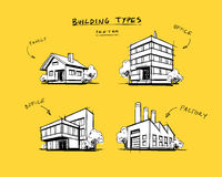 Set of Four Buildings Types Hand Drawn Cartoon Illustration Royalty Free Stock Photography