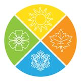 Set of four seasons icons. Seasons - winter, spring, summer and autumn. Four seasons icon set. Vector illustration isolated on white background Royalty Free Stock Photo