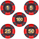 Set of gambling chips rated Royalty Free Stock Images