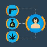 Set Gangster money, weapons and drugs eps Stock Image