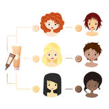 Set of girls with different skin colors. Infographics with foundation for different skin color. Foundations for skin Royalty Free Stock Photos