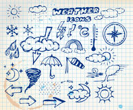 Set of grunge weather hand drawing icons Stock Images