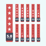 Set gwiazdowe ratingowe odznaki Zdjęcia Royalty Free