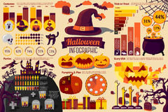 Set of Halloween Infographic elements with icons Stock Photography