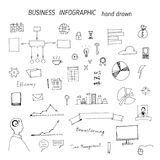 Set of hand drawn business concepts icons. Office work Royalty Free Stock Photo