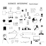 Set of hand drawn business concepts icons. Set of hand drawn business icons, office work Stock Images