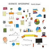 Set of hand drawn business concepts icons. Set of hand drawn business and office icons Royalty Free Stock Photo