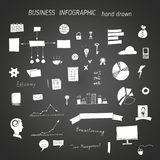 Set of hand drawn icons on chalkboar. D, business concepts and infographic Royalty Free Stock Images