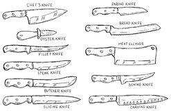 Set of hand drawn kitchen knives . Design element for poster, card, banner, menu. Royalty Free Stock Images