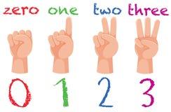 Set of hand number gesture stock illustration