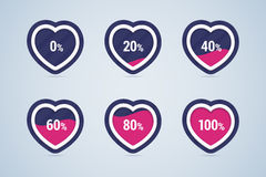 Set of heart shapes with different levels. Set of heart shapes with different levels of love. Vector illustration in flat style Stock Photos
