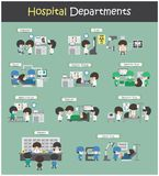 Set of Hospital Departments Stock Images