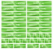 Set of Hospital Sign and Medical Abbreviations. Illustration Collection of Green Hospital Signs and Medical Abbreviations of Different Departments at A Hospital Stock Images
