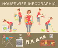 Set of housewife Royalty Free Stock Photos