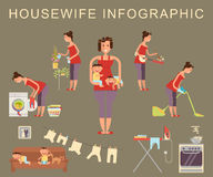 Set of housewifes Stock Photo