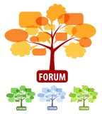 Set of icon for forum. Conceptual icons of forum or chat: tree of speech bubbles, four season of year Royalty Free Stock Photo