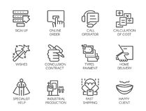 Set of 12 icons in linear style of business, online orders and payments, fast delivery, high customer service symbols Royalty Free Stock Images
