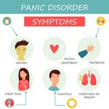 Set of icons of Panic disorder symptoms. stock illustration