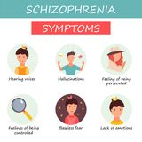 Set of icons of Schizophrenia symptoms. Fears, hallucinations, delusion vector illustration