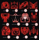 Set illustration with cartoon zodiac vector illustration
