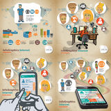 Set infographic on the topic of digital technology in vintage Royalty Free Stock Photography