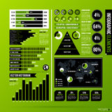Set of infographics elements on green background Royalty Free Stock Image