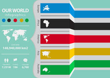 Set of Infographics elements in our world concept. Vector. Royalty Free Stock Image
