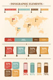 Set infographics elementy. Obraz Royalty Free