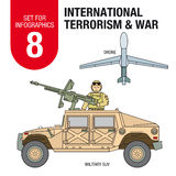 Set for infographics # 8: international terrorism and war. Soldiers and military equipment. Stock Photography