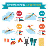 Set infographics o dopłynięciu w basenie Projektuje pływaczki ilustracji