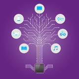 Set of infographics Social Media in the form of tree technology Stock Photography