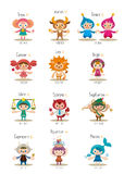Set of isolated cute zodiac symbols. 12 of the Chinese zodiac vector illustration