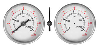 Set of manometers Royalty Free Stock Photos