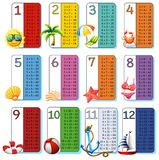 A Set of Math Times Tables Summer Theme stock illustration
