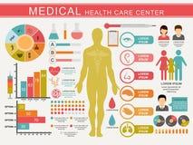 Set of Medical Health Care Center. Stock Photos