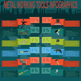 Set of metal working tools Infographics Royalty Free Stock Photos