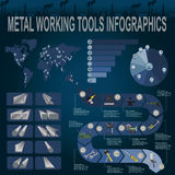 Set of metal working tools Infographics Royalty Free Stock Image