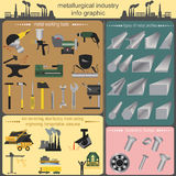Set of metallurgy icons, metal working tools; steel profiles for Royalty Free Stock Photo