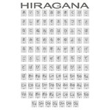 Set of monochrome icons with japanese alphabet hiragana Royalty Free Stock Photography