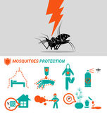 Set of Mosquitoes protection concept. Set of Mosquitoes protection malaria Dengue and zinka virus Stock Image