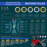 Set of motorcycles elements, transportation infographics. Vector illustration Stock Photo