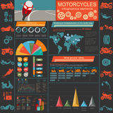 Set of motorcycles elements, transportation infographics. Vector illustration Stock Images