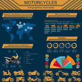 Set of motorcycles elements, transportation infographics Stock Photo